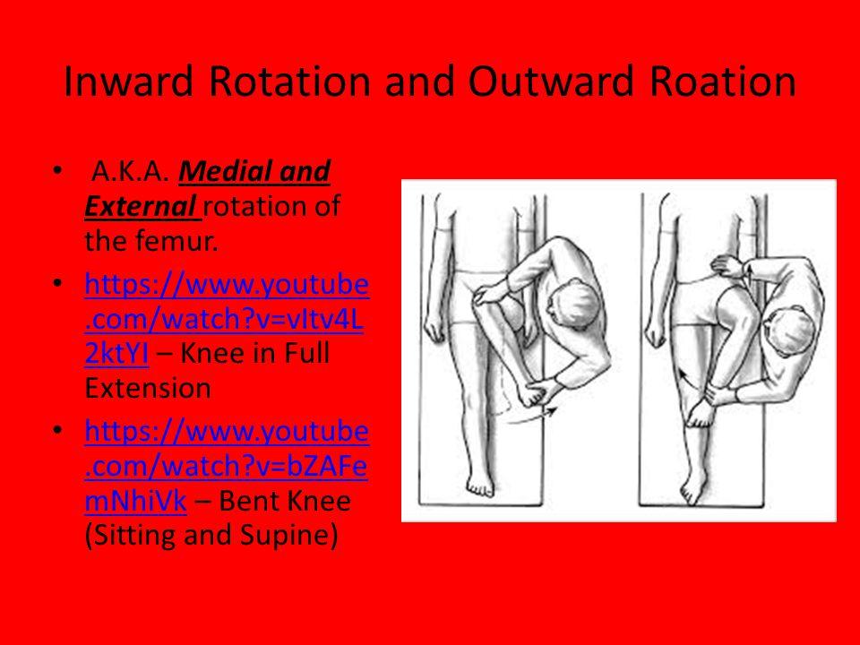 Inward Rotation and Outward Roation