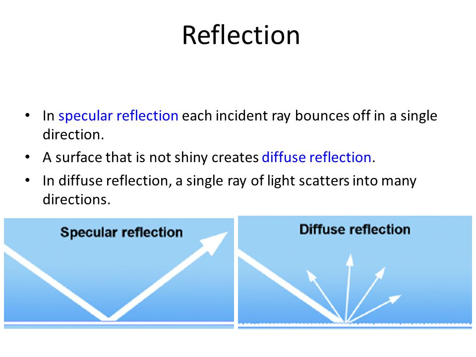 Reflection In specular reflection each incident ray bounces off in a single direction. A surface that is not shiny creates diffuse reflection.