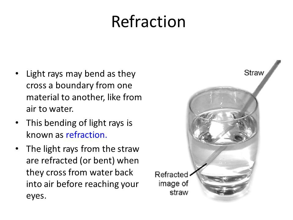 Refraction Light rays may bend as they cross a boundary from one material to another, like from air to water.