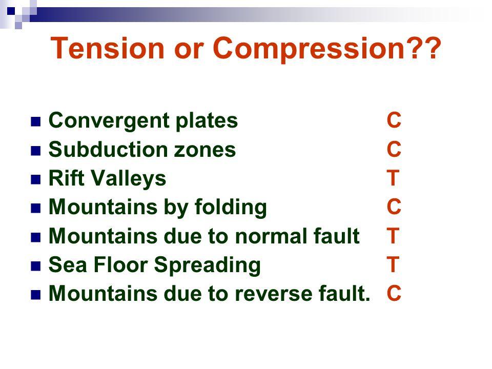 Tension or Compression