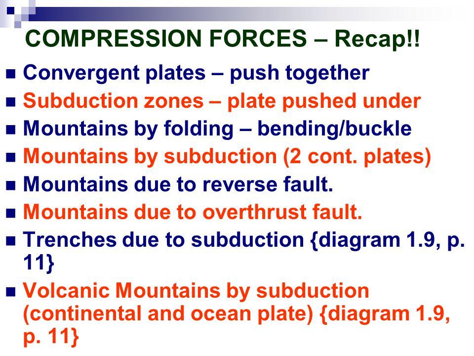 COMPRESSION FORCES – Recap!!