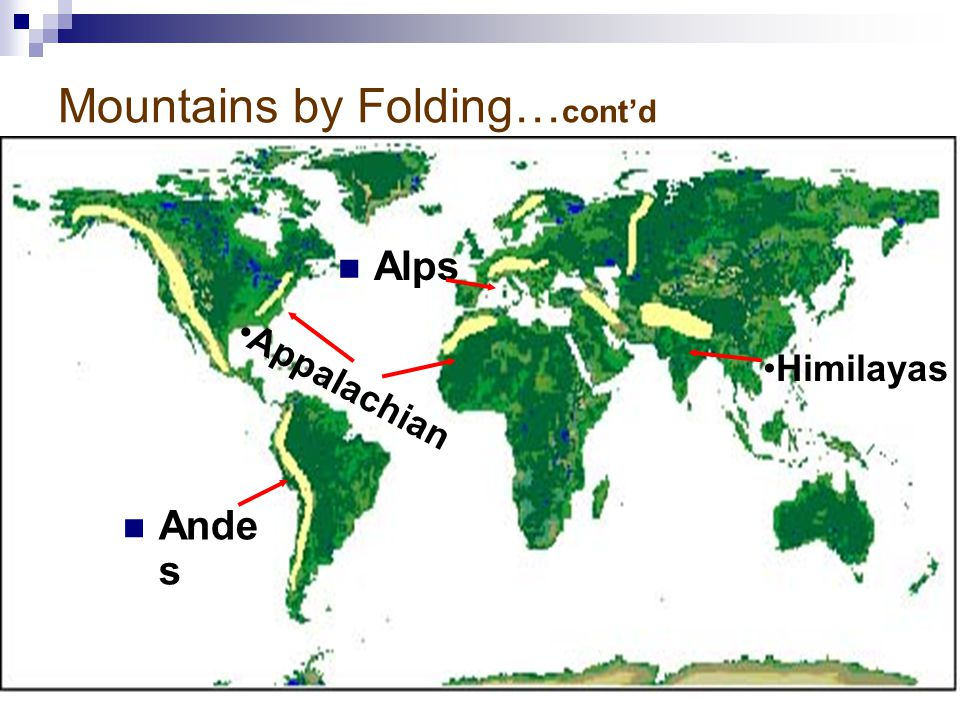 Mountains by Folding…cont'd