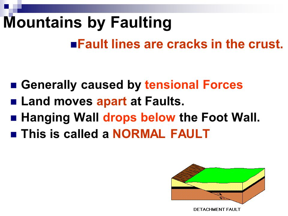 Mountains by Faulting Fault lines are cracks in the crust.