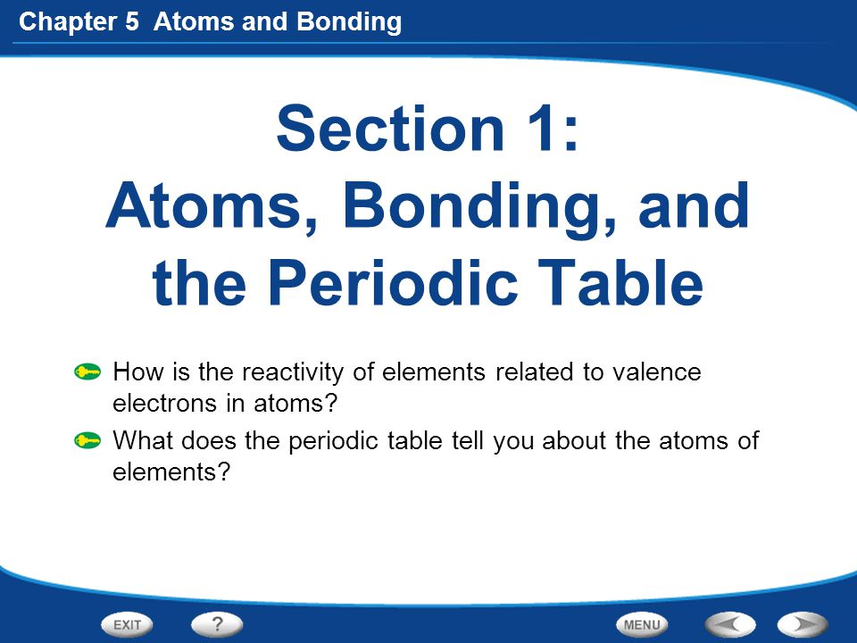 Section 1: Atoms, Bonding, and the Periodic Table