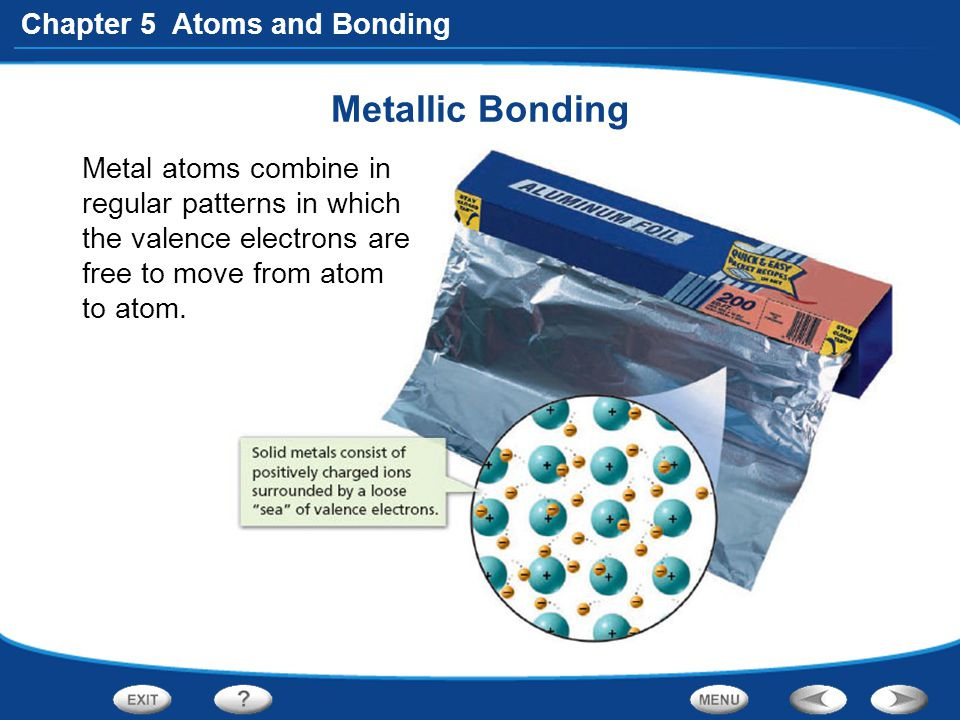 Metallic Bonding Metal atoms combine in regular patterns in which the valence electrons are free to move from atom to atom.