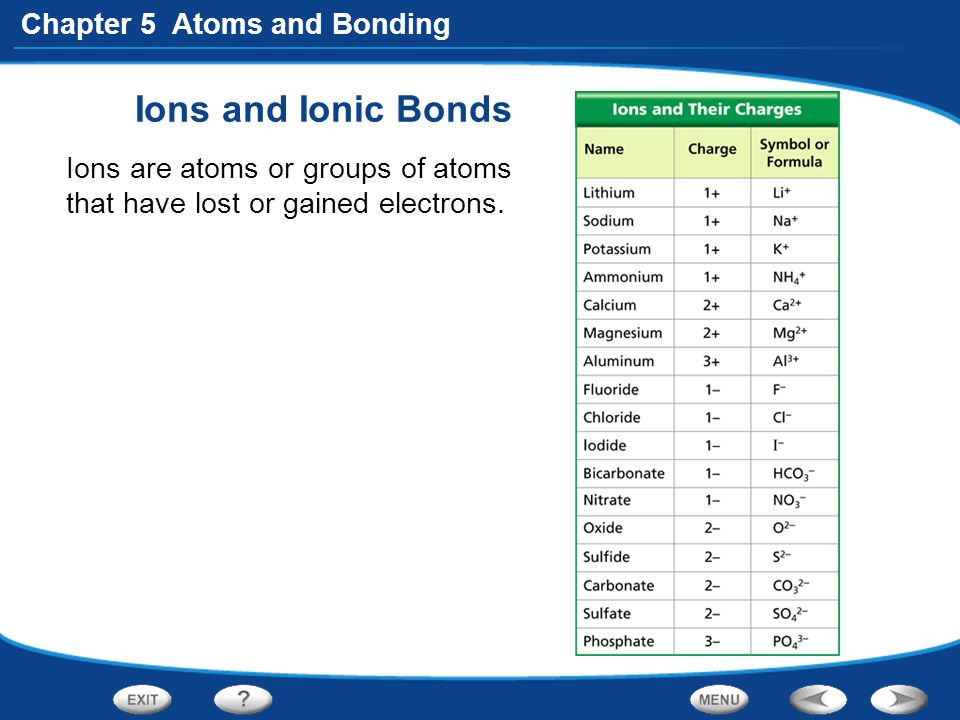 Ions and Ionic Bonds Ions are atoms or groups of atoms that have lost or gained electrons.