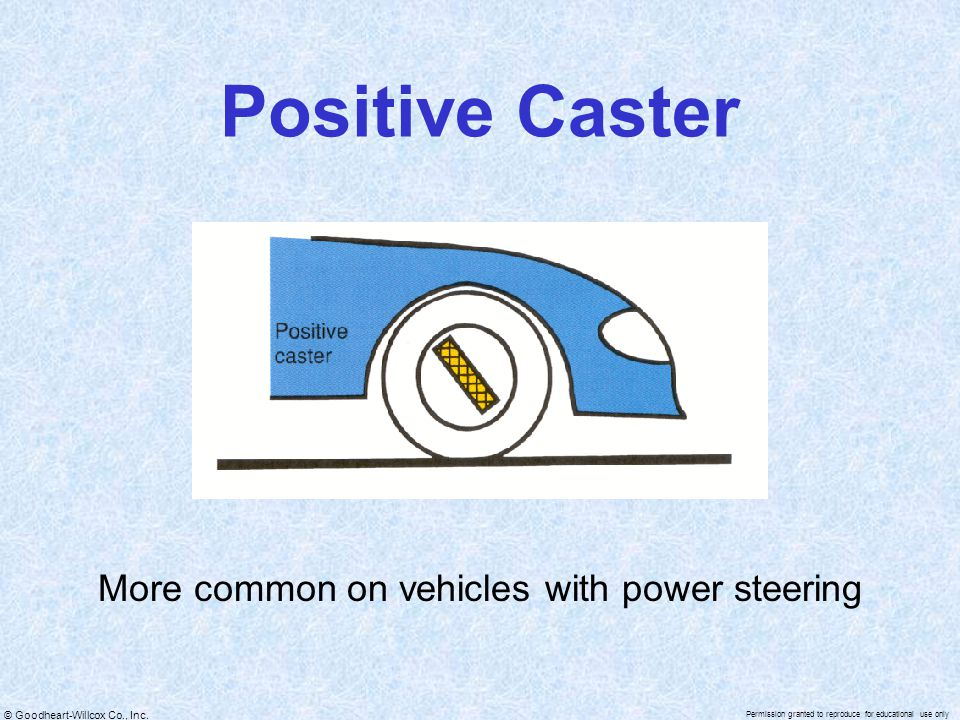 More common on vehicles with power steering