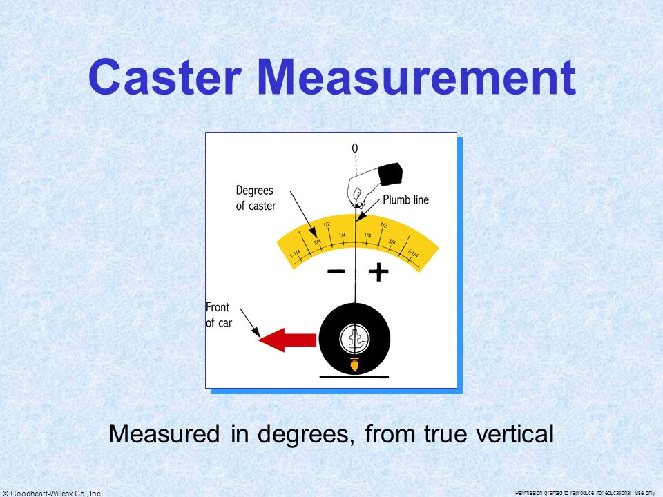 Measured in degrees, from true vertical