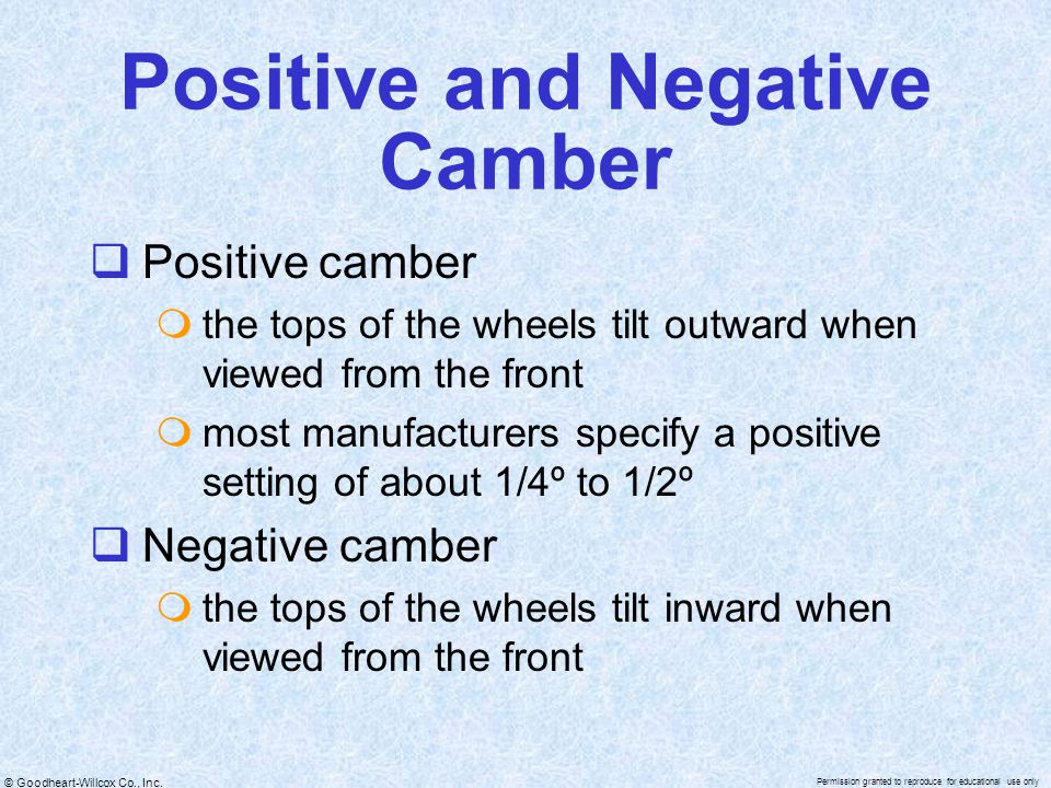 Positive and Negative Camber