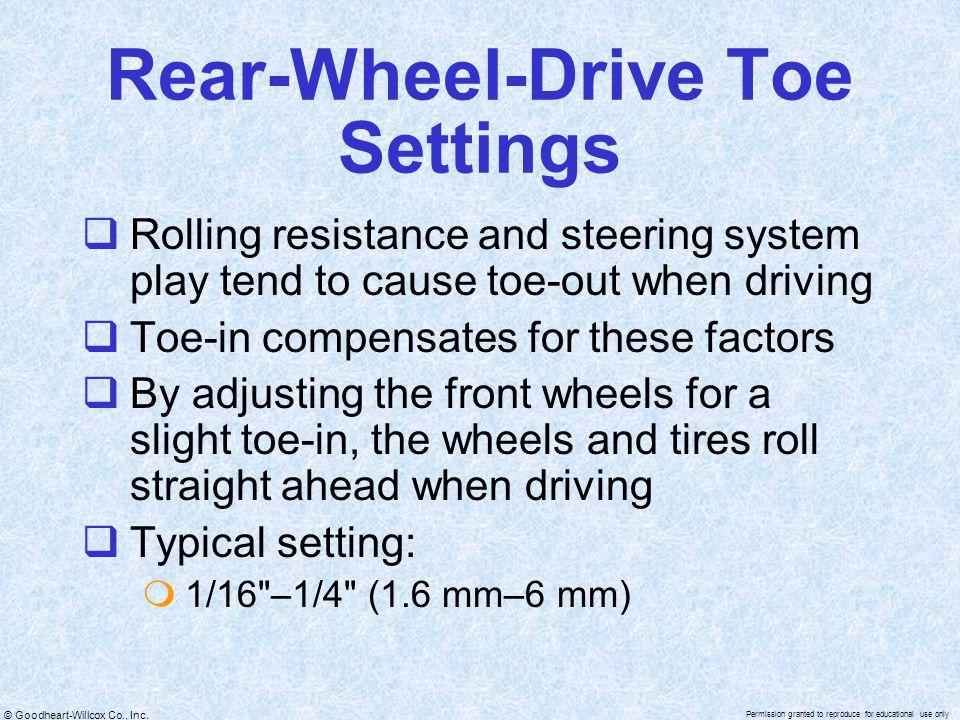 Rear-Wheel-Drive Toe Settings