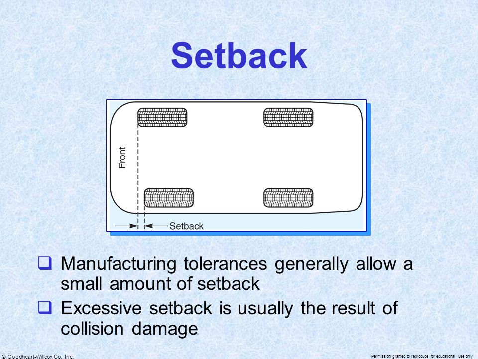 Setback Manufacturing tolerances generally allow a small amount of setback.