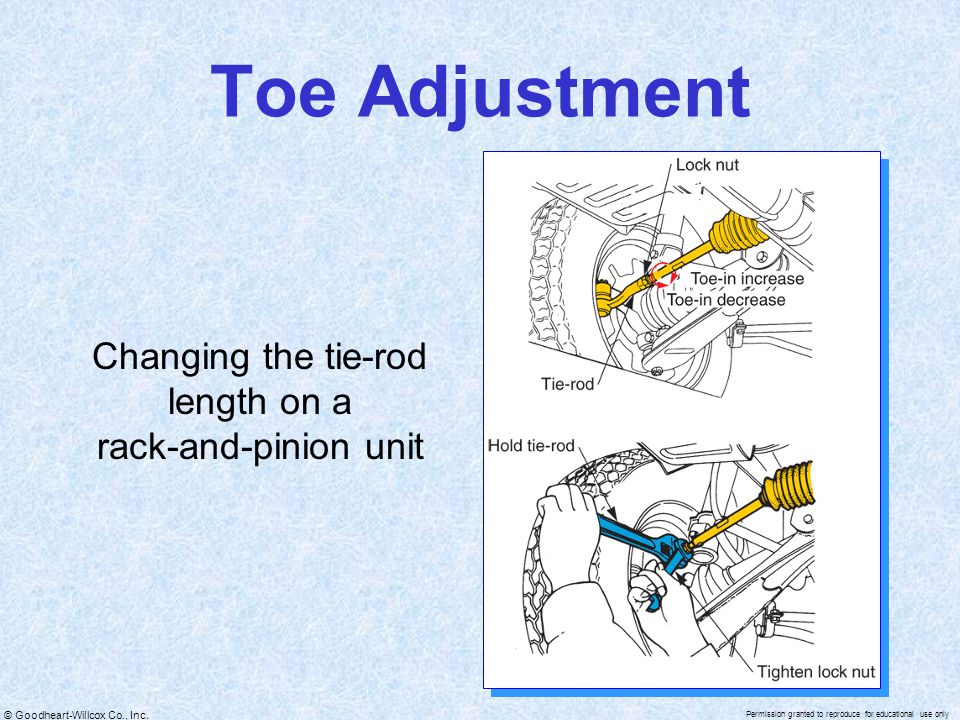 Changing the tie-rod length on a rack-and-pinion unit
