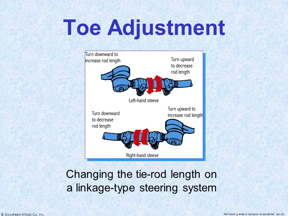 Changing the tie-rod length on a linkage-type steering system