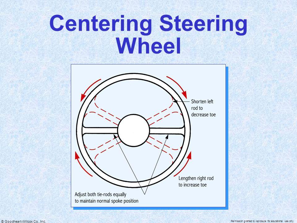 Centering Steering Wheel