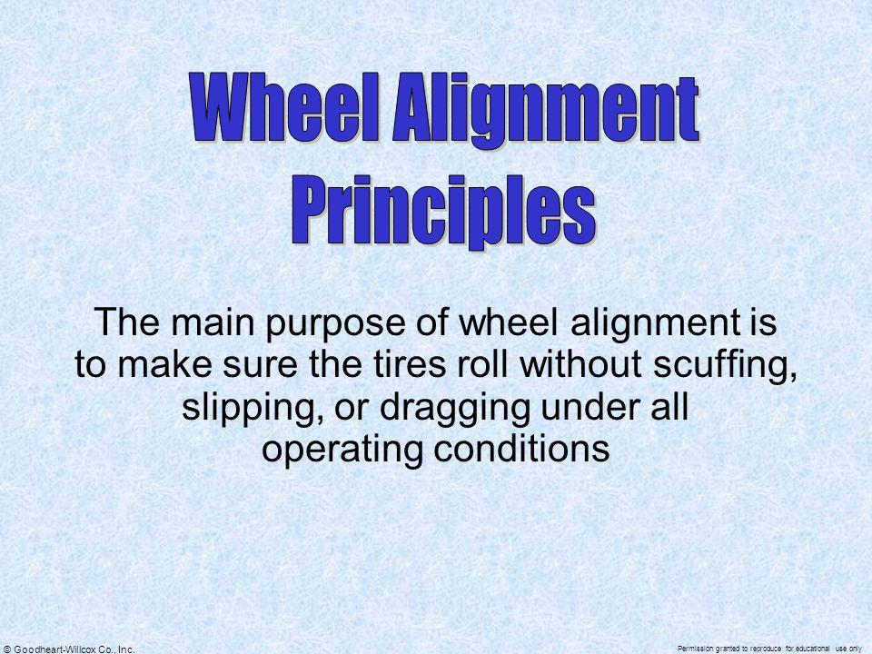 Wheel Alignment Principles