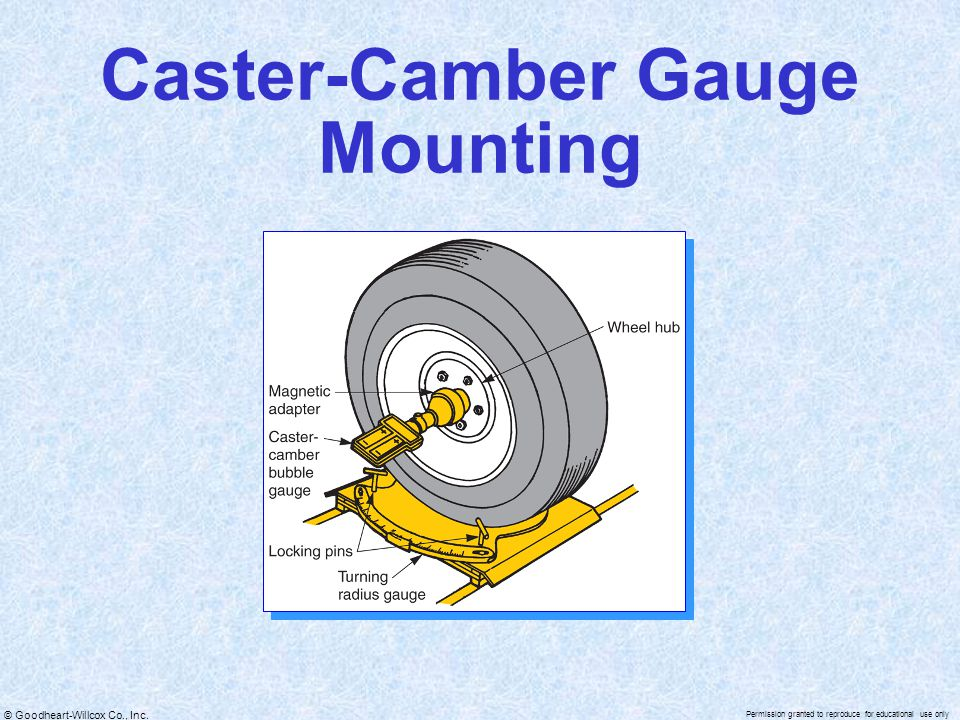 Caster-Camber Gauge Mounting