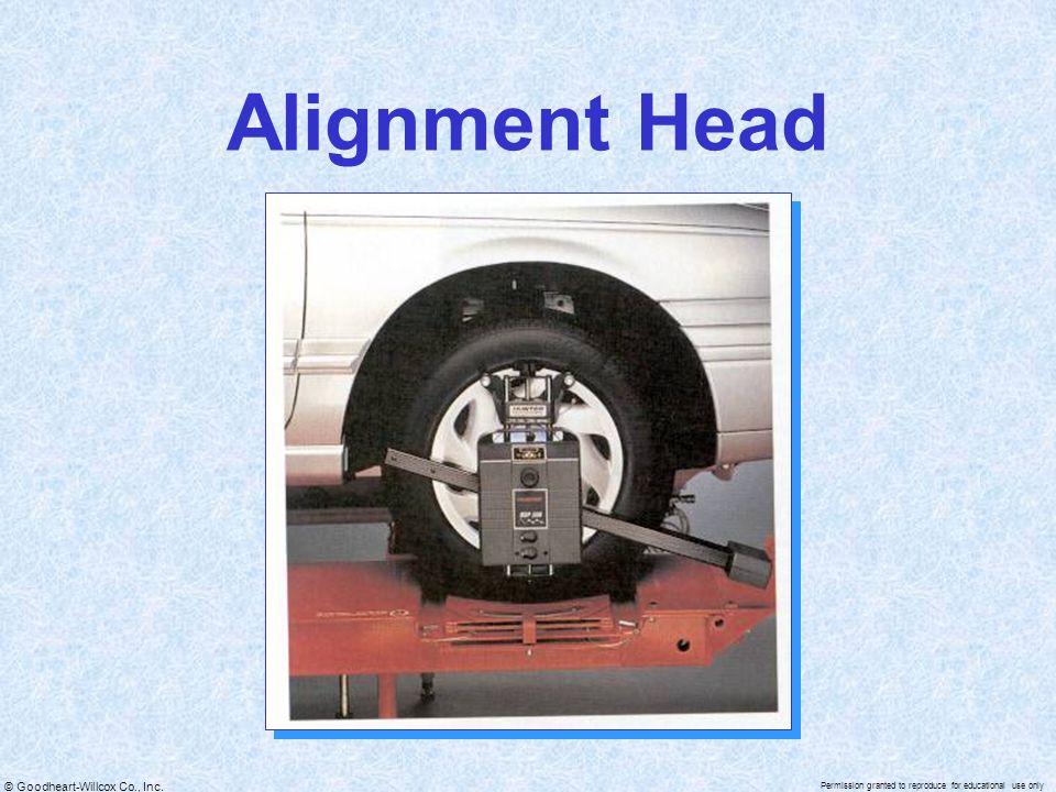 Alignment Head