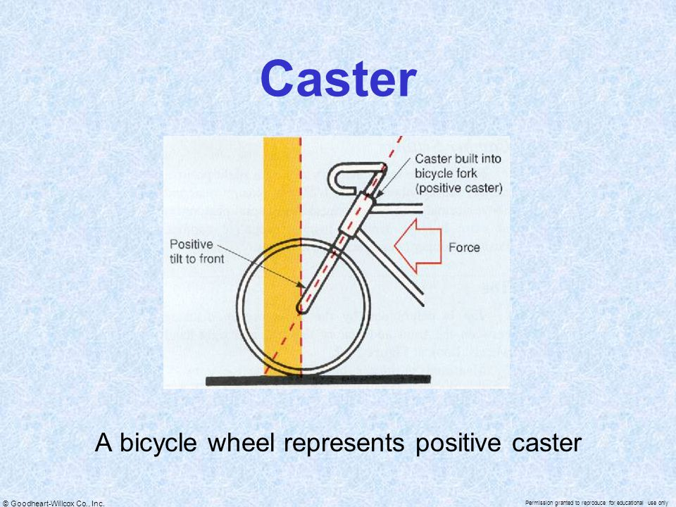 A bicycle wheel represents positive caster