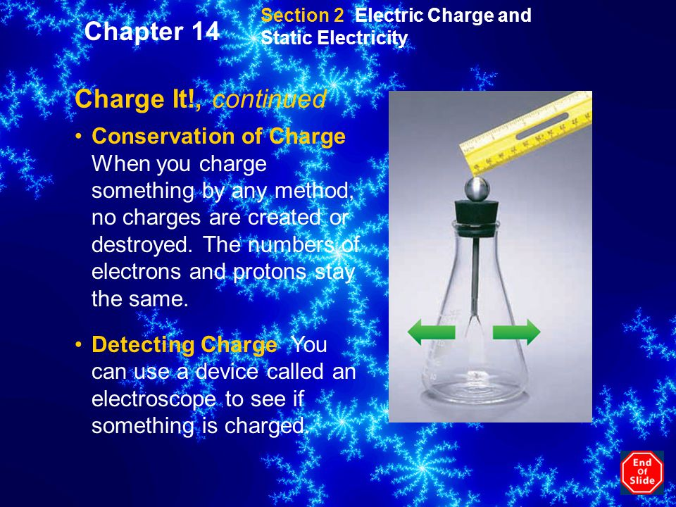 Chapter 14 Charge It!, continued