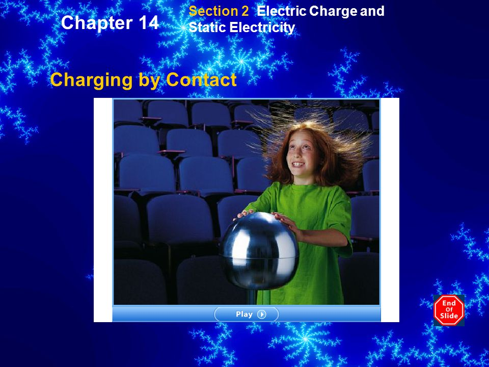 Chapter 14 Charging by Contact