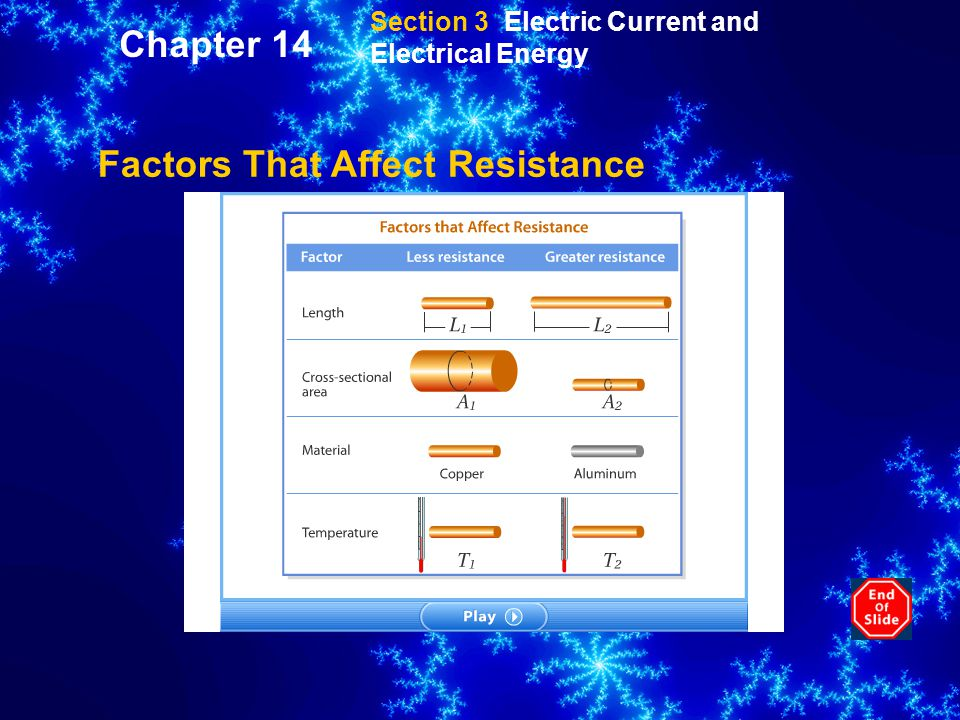 Factors That Affect Resistance