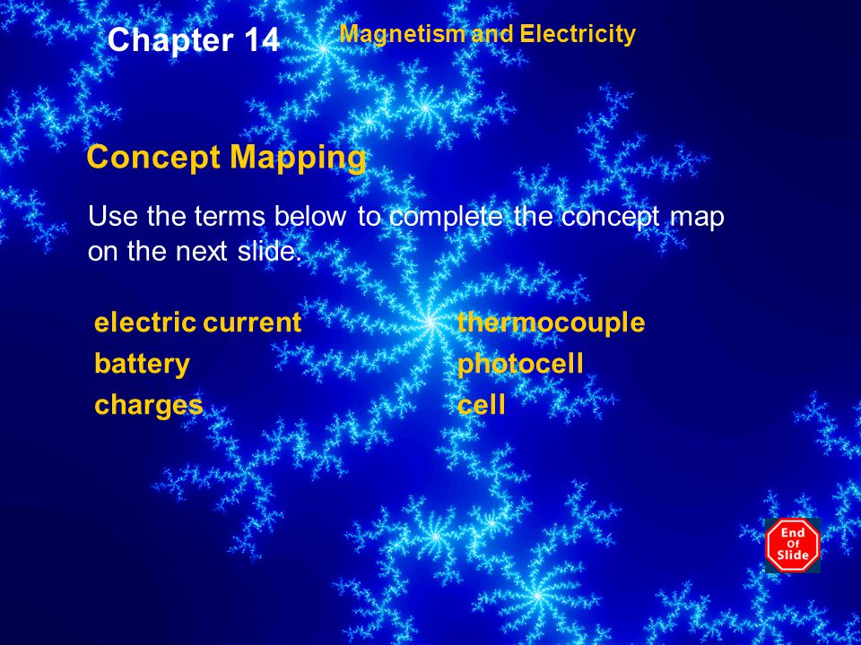 Chapter 14 Concept Mapping