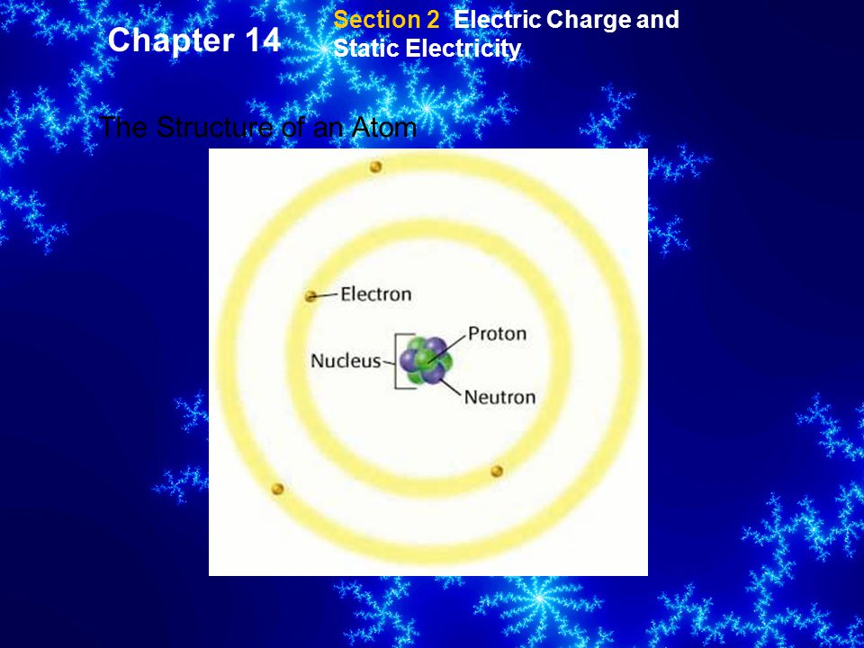Chapter 14 The Structure of an Atom