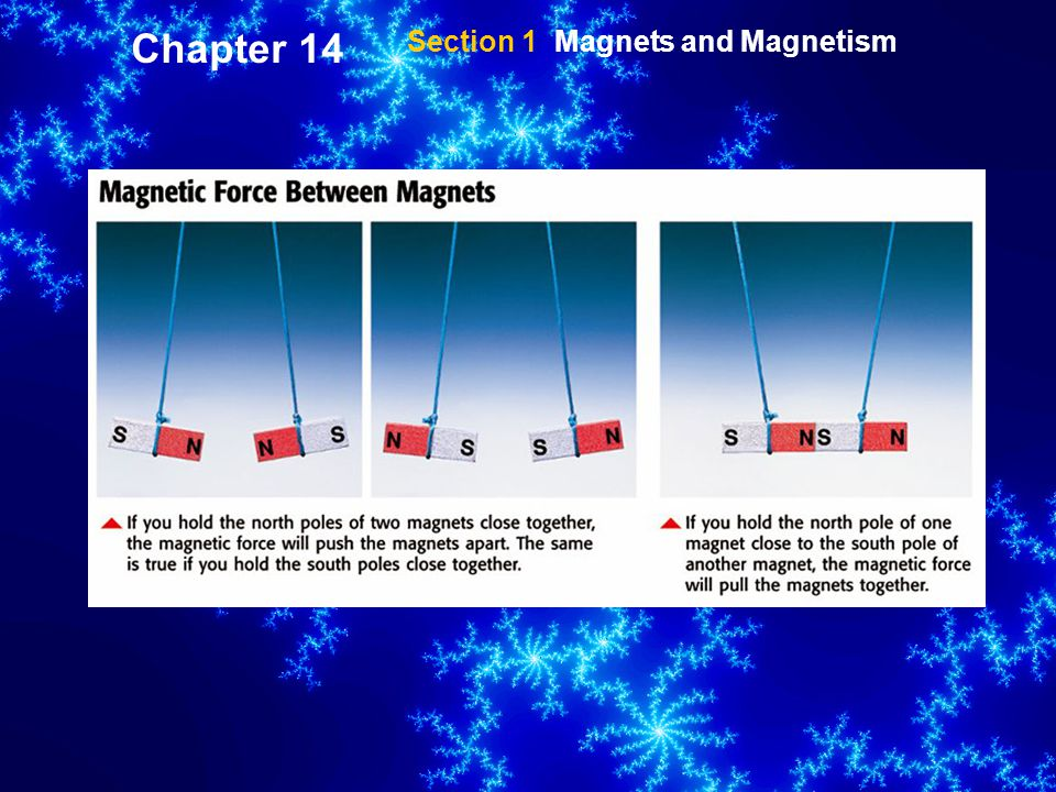 Chapter 14 Section 1 Magnets and Magnetism