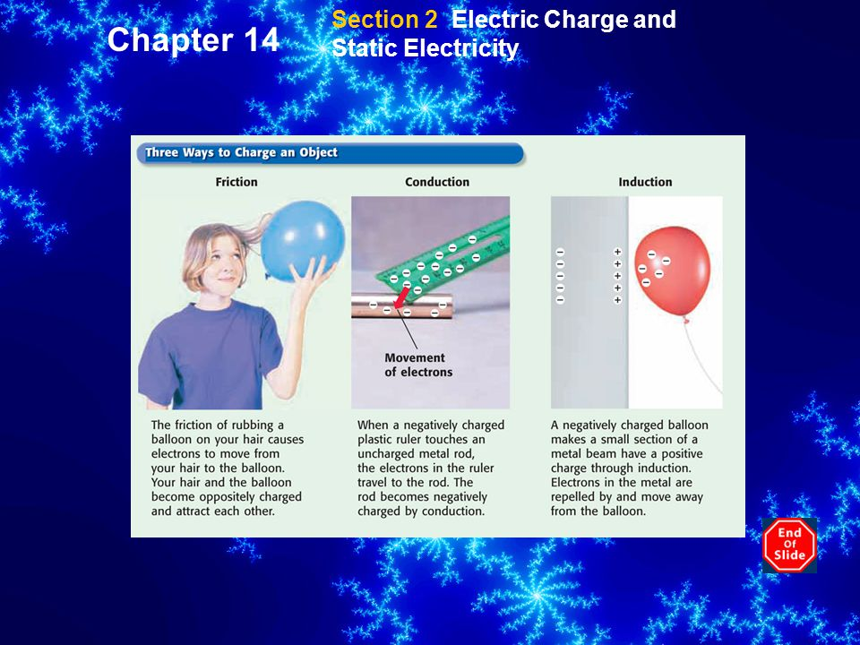 Section 2 Electric Charge and Static Electricity