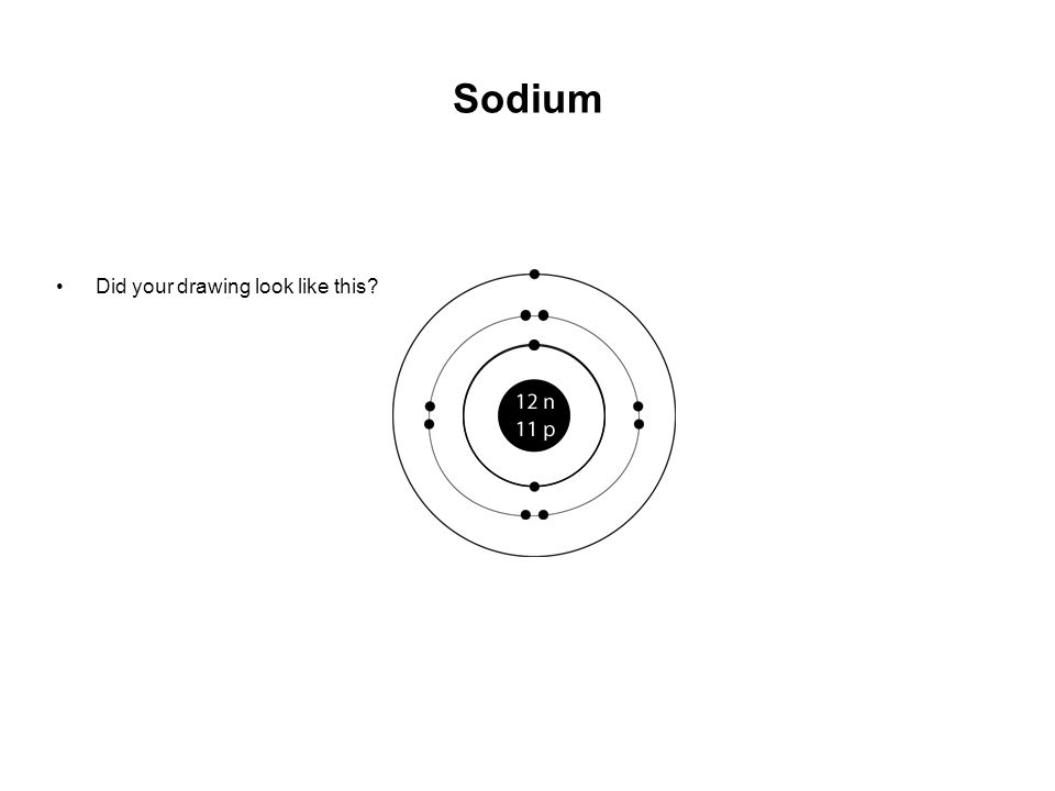 Sodium Did your drawing look like this
