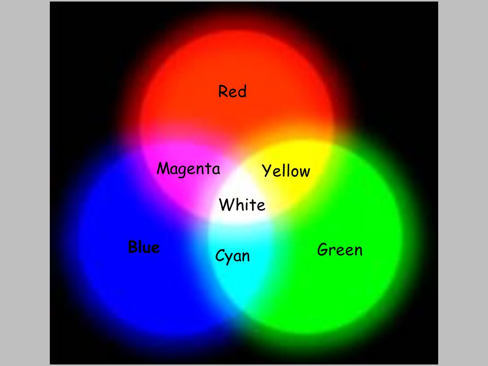 Red Magenta Yellow White Blue Green Cyan