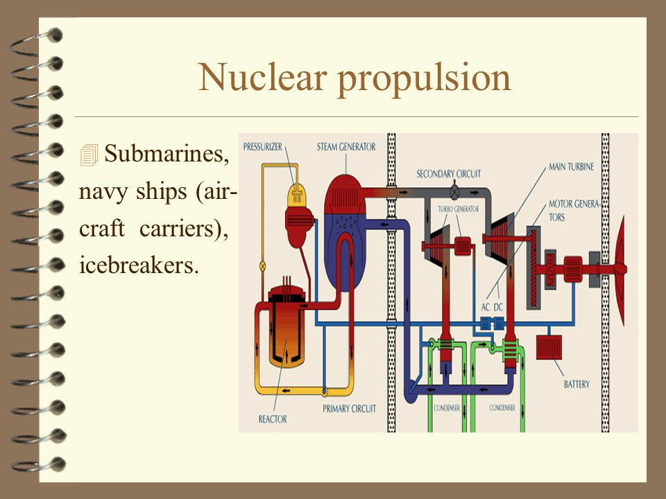 Nuclear propulsion Submarines, navy ships (air- craft carriers),