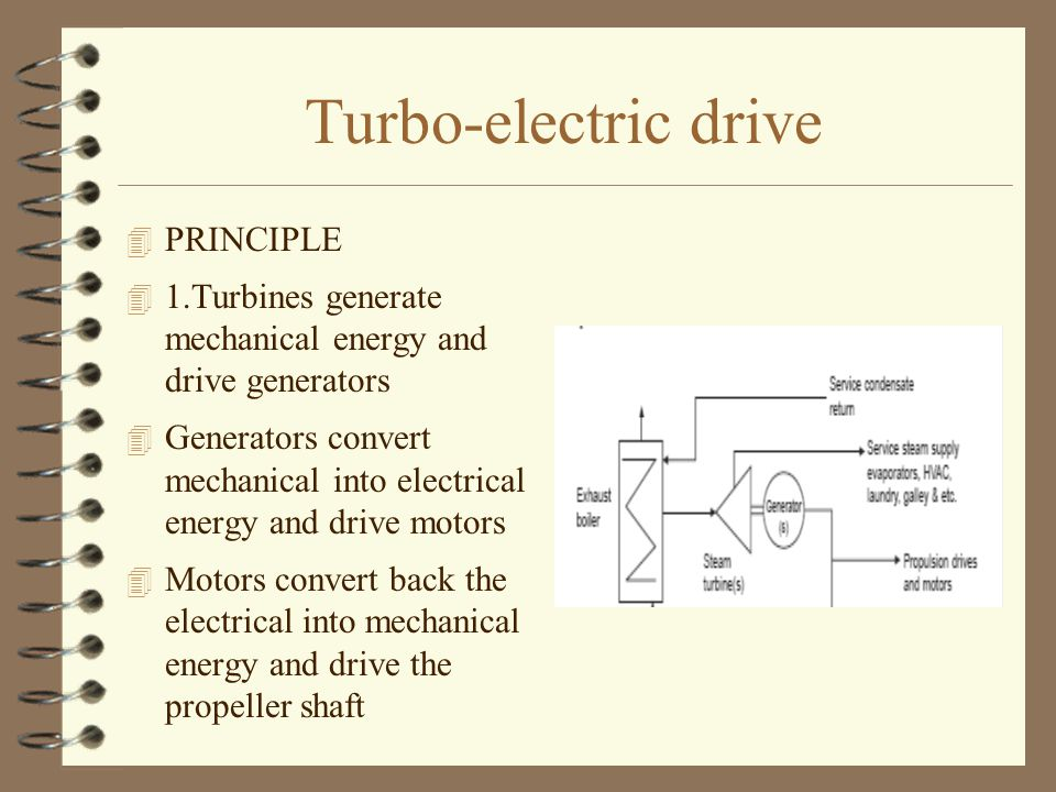 Turbo-electric drive PRINCIPLE
