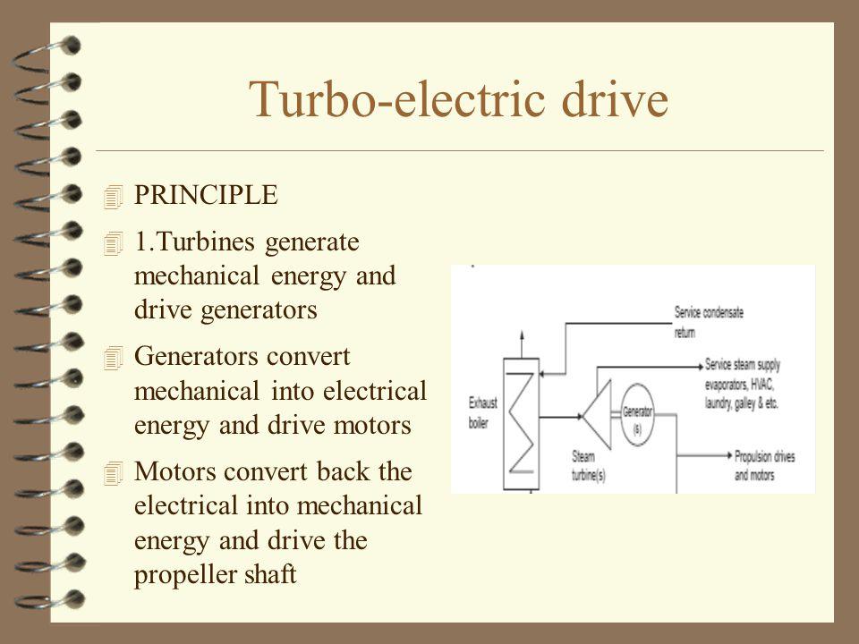 Turbo-electric drive PRINCIPLE