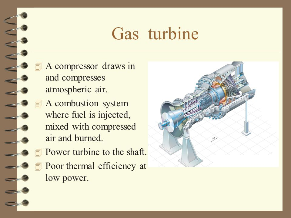 Gas turbine A compressor draws in and compresses atmospheric air.