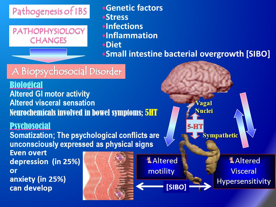 PATHOPHYSIOLOGY CHANGES