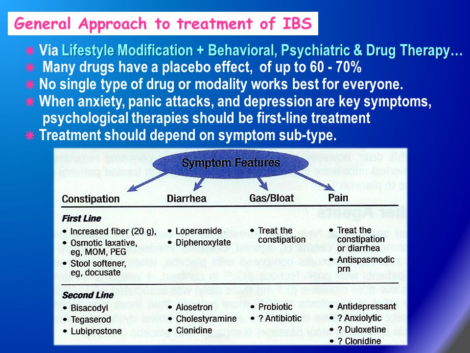 General Approach to treatment of IBS