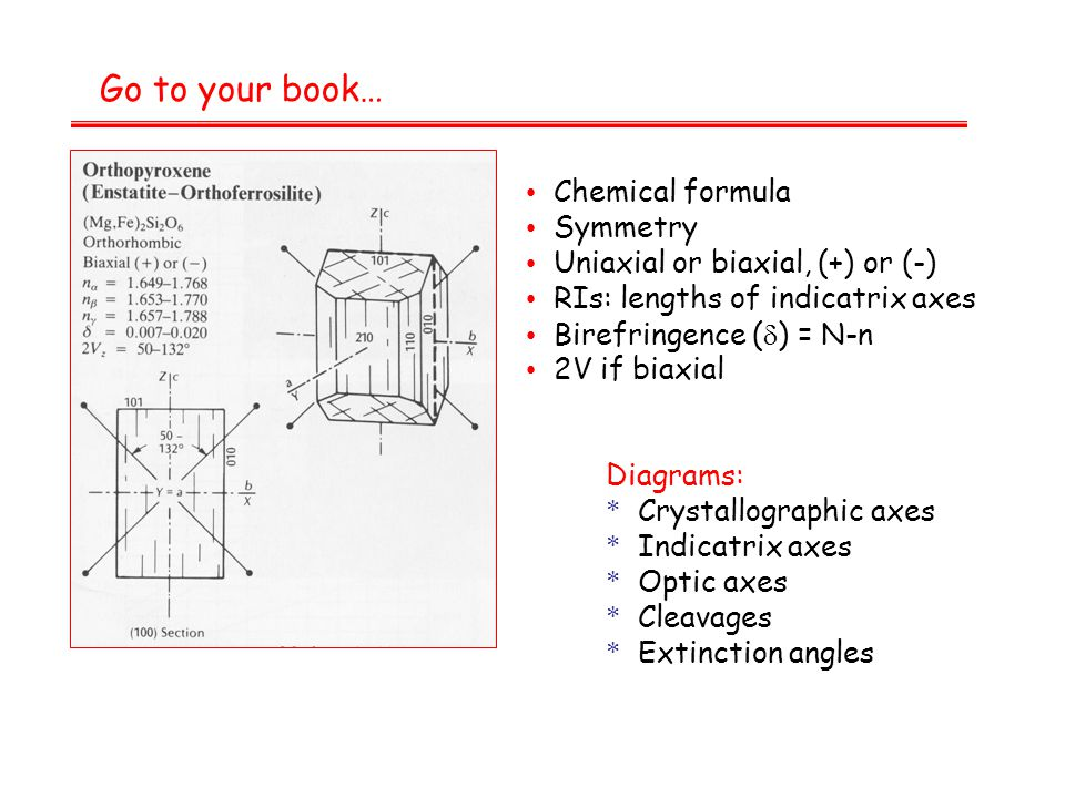 Go to your book… Chemical formula Symmetry