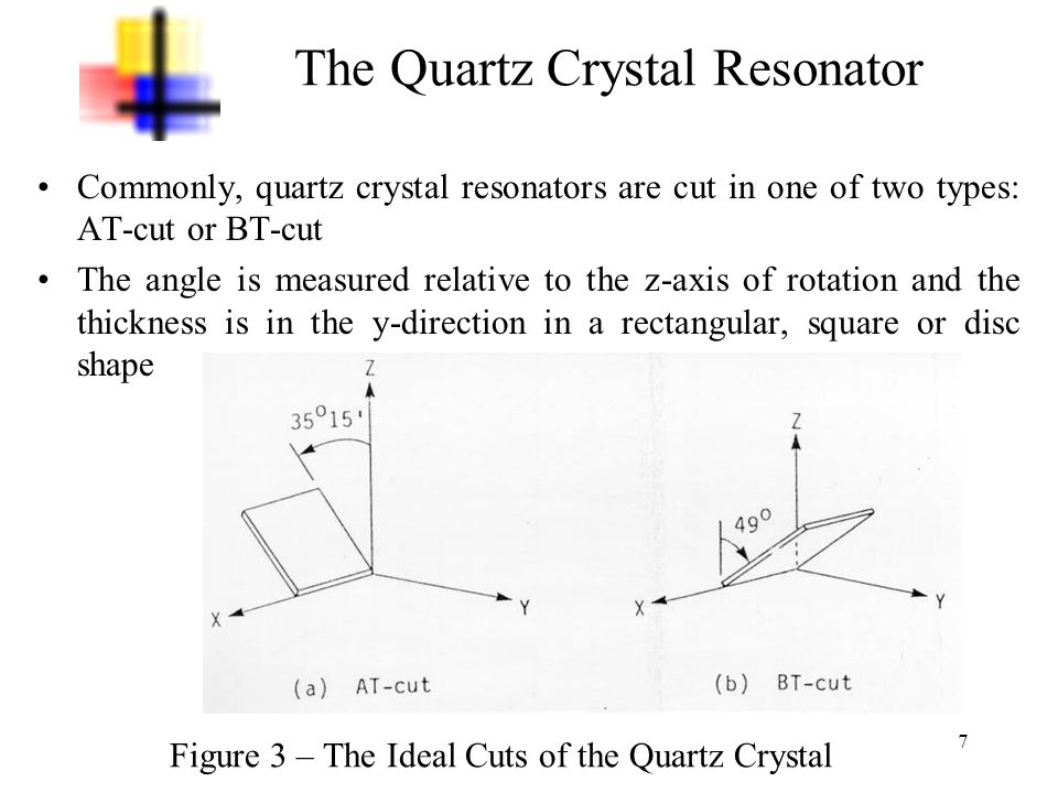 The Quartz Crystal Resonator