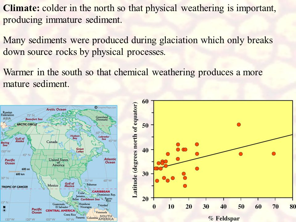 Climate: colder in the north so that physical weathering is important, producing immature sediment.