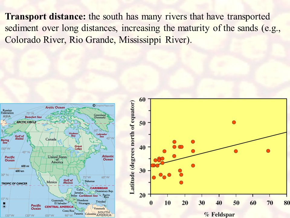 Transport distance: the south has many rivers that have transported sediment over long distances, increasing the maturity of the sands (e.g., Colorado River, Rio Grande, Mississippi River).