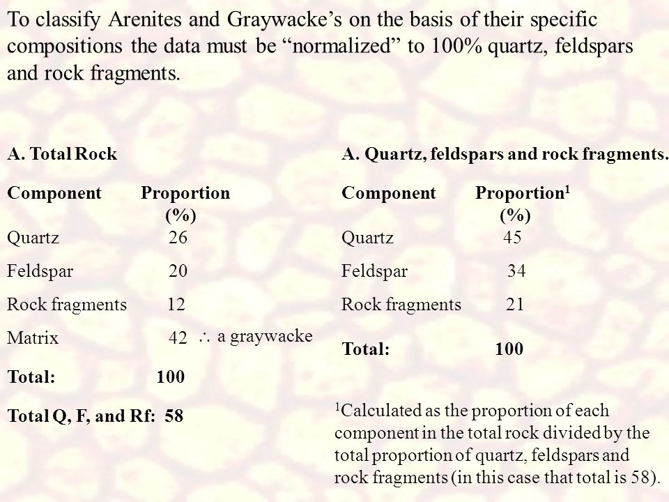 To classify Arenites and Graywacke's on the basis of their specific compositions the data must be normalized to 100% quartz, feldspars and rock fragments.