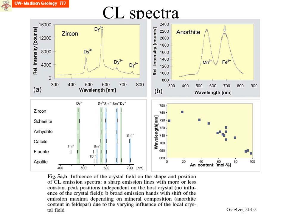 CL spectra Goetze, 2002
