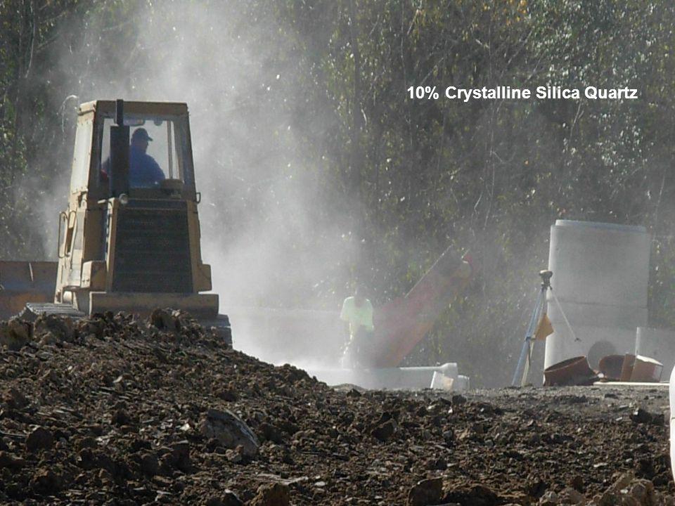 10% Crystalline Silica Quartz