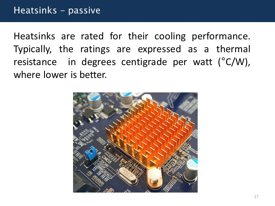 Heatsinks - passive