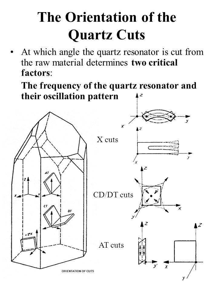 The Orientation of the Quartz Cuts