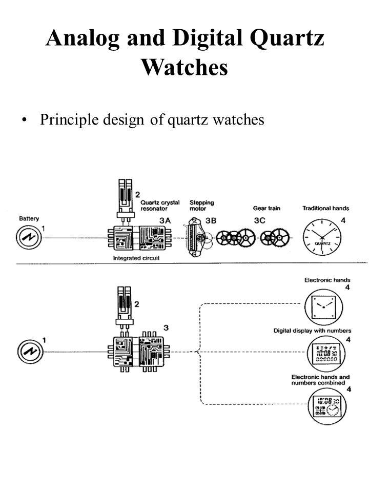 Analog and Digital Quartz Watches