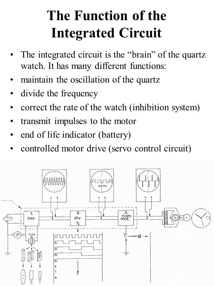 The Function of the Integrated Circuit
