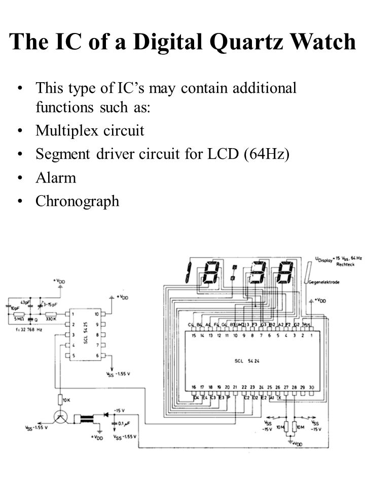 The IC of a Digital Quartz Watch