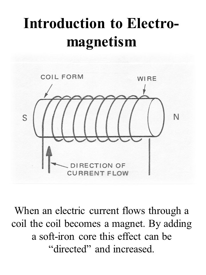 Introduction to Electro-magnetism